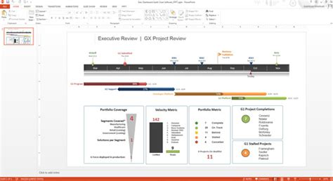 project presentation tip include project visuals on your