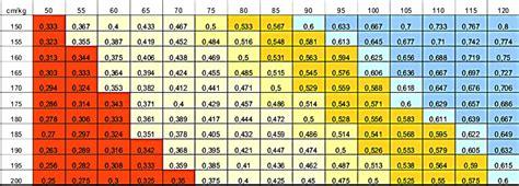 matratzen härtegrad matratzen h 228 rtegrad 1 2 3 4 5 beste matratze f 252 r ihren