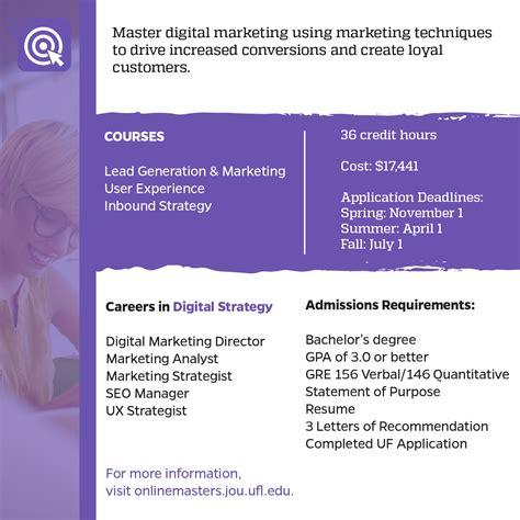 Digital Marketing Degree Florida 2 by Master S Degree In Digital Marketing And Strategy