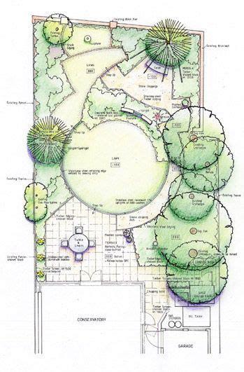 designing a garden layout garden design plans garden