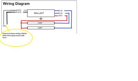 my old ballast is an advance markiii r 2e75 s 3 tp it has 1
