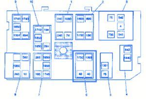 gmc yukon xl   fuse boxblock circuit breaker diagram carfusebox