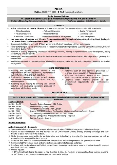 hr manager resume samples resume by 4jobz in