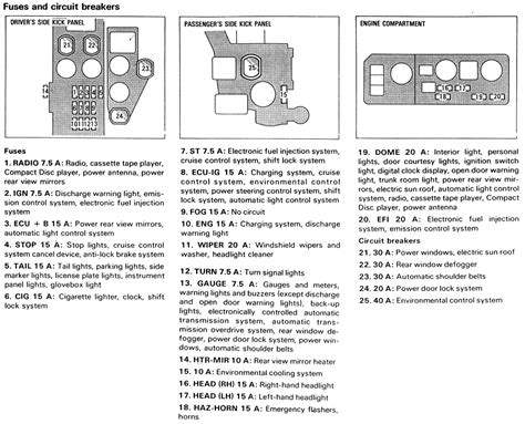 89 Toyota Fuse Box Repair Guides Circuit Protection Fuse And Circuit