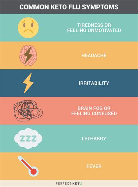 flu symptoms 2017 fasting ketosis symptoms common side effects keto exogenous ketones