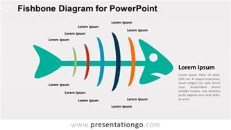 Cause And Effect Diagram Template Powerpoint by Fishbone Diagram For Powerpoint Presentationgo