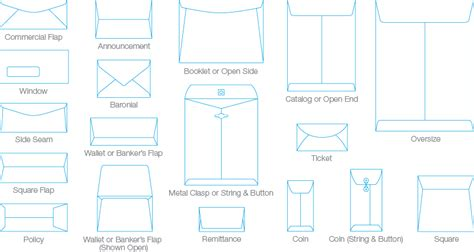 How To Make Different Types Of Handmade Envelopes - envelope size guide business and invitation envelopes