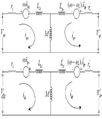 induction motor dq model equivalent induction machine circuit at dq reference frame
