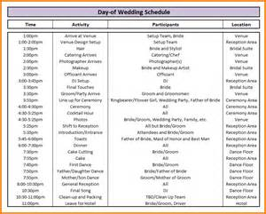 4 wedding itinerary template free expense report