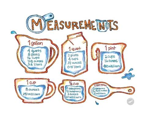 measurements ingredient measurement conversion chart from