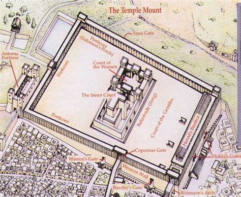 where is temple on the map map of herod s temple