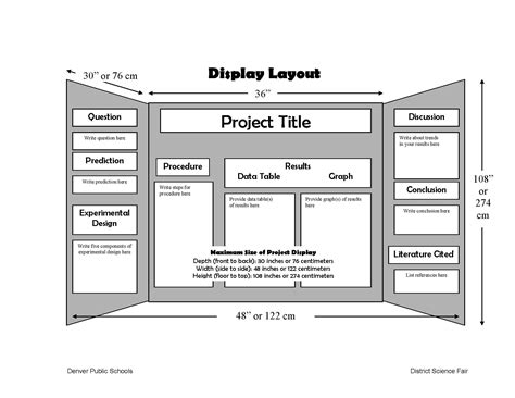 poster layout for science fair layout and flow for your science fair display stem