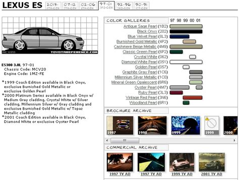 lexus paint code lexus color code location lexus get free image about