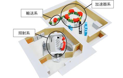 Hitachi Proton Therapy by じじぃの 未解決ファイル 268 粒子線治療 老兵は黙って去りゆくのみ