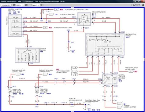 ford  wiring diagram fuse box  wiring diagram