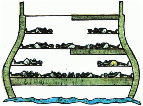 barco negrero dibujo mas historia la sociedad hispanoamericana