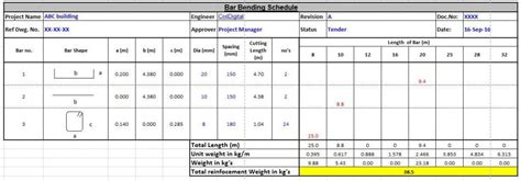 bar schedule template bar bending schedule bbs bbs step by step preparation