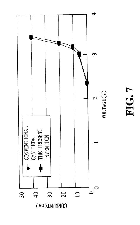 light emitting diode gan patent us6914264 structure and manufacturing method for gan light emitting diodes