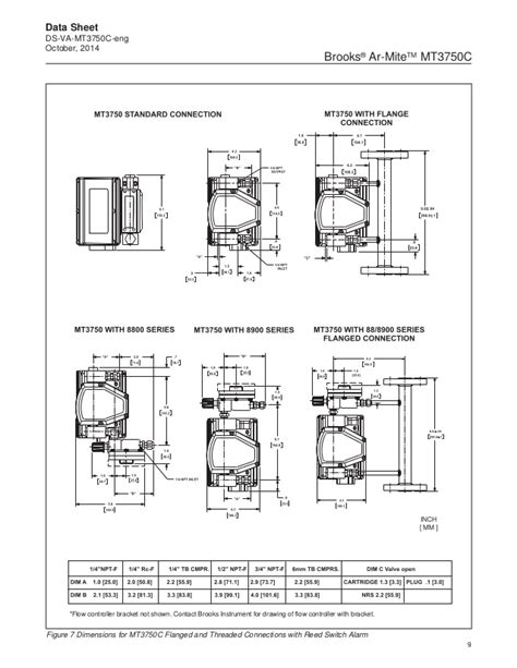 brook crompton wiring diagram wiring diagram