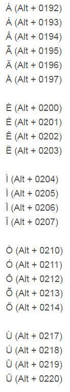 lettere accentate maiuscole come si fanno le lettere maiuscole accentate