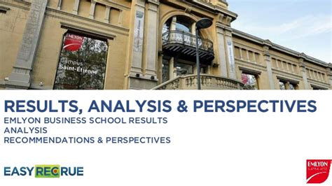 Mba Candidate Zone by Find Out How Emlyon Uses Pre Recorded Interviews To