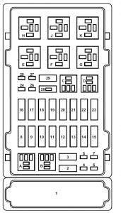 Ford E-Series E-150 E150 E 150 (2002 - 2003) – fuse box