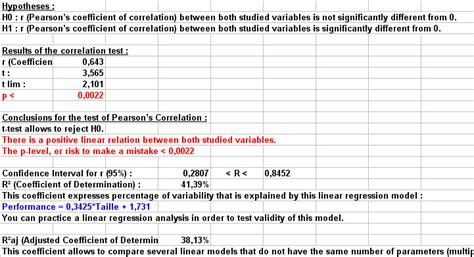 how to calculate p value from correlation coefficient in