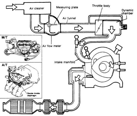 diagram of air induction system electrical switch box volume electrical free engine image for user manual