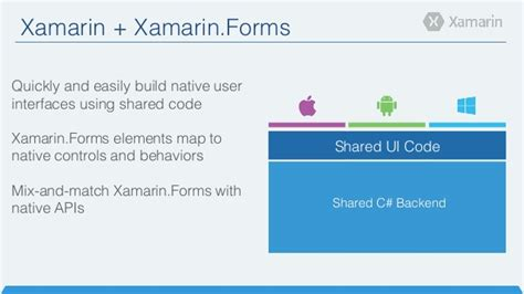 xamarin forms forms 1 developers io introduction to xamarin forms