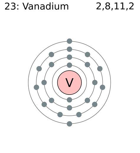 vanadium bohr diagram caldersgr9science 23 vanadium