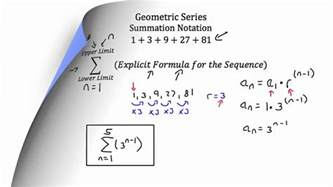 Sum To Infinity Of A Geometric Progression Geometric Series