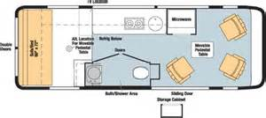 Class B Floor Plans Class B Motorhome Buyers Guide Winnebago Floor Plan View