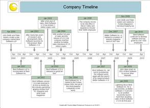 Blueprint Genetics image gallery history timeline examples