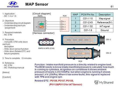 map sensor symptoms презентация на тему quot published by hyundai motor company september 2005 engine alpha ii engine