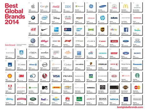 best global brands best global brands 2014 logonews