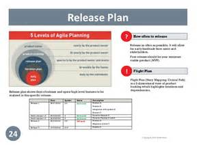 Scrum Release Plan Template by Practical Guide To Scrum