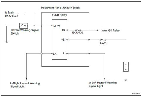 a hazard light switch wiring diagram wiring diagram