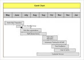 Ms Excel Gantt Chart Template Free by 31 Gantt Chart Template Free Word Excel Pdf Documents
