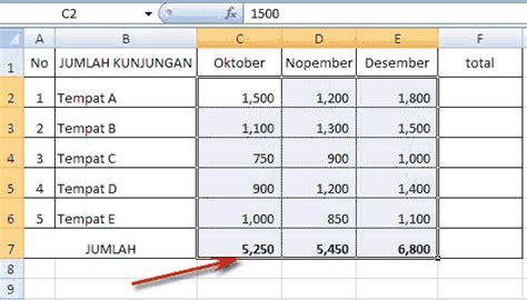 Kupas Tuntas Matematika Keuangan Dengan Ms Excel bosslidiy