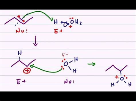hydration reaction mechanism hydration of alkenes acid catalyzed reaction mechanism