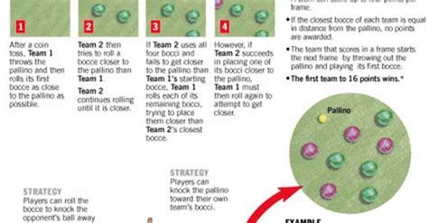 backyard bocce ball rules backyard bocce ball rules 28 images triyae com bocce