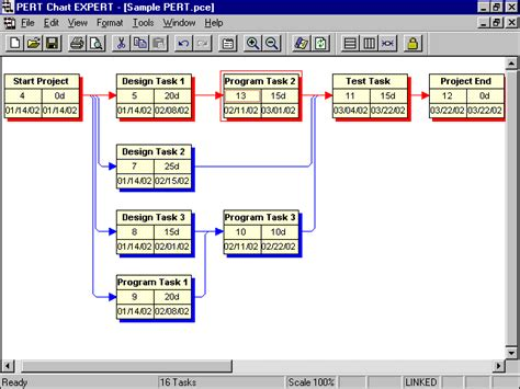 project diagram software project management network diagram software 28 images