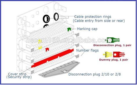 krone rj45 wiring diagram wiring diagram wiring diagram