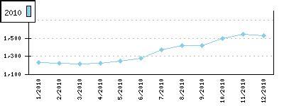 comparativa de hipotecas banqueando hipotecas y euribor comparativa de hipotecas informe