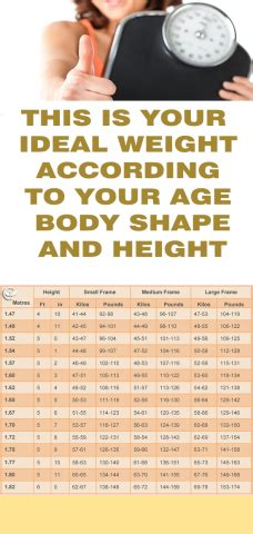 your ideal weight according to your height all healthy news this is your ideal weight according to your age body