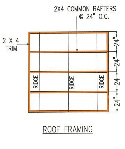 gambrel storage shed plans  building  long lasting