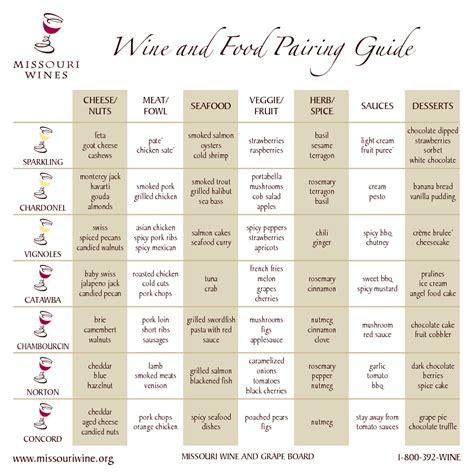 best food and wine pairings wine and food pairing recipes food