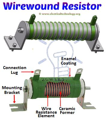 wire wound resistor values resistor types of resistors fixed variable linear non linear