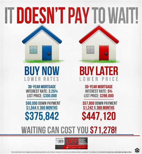 when buying a house who pays the realtor 127 best home buyer resources images on pinterest real estate broker real estate