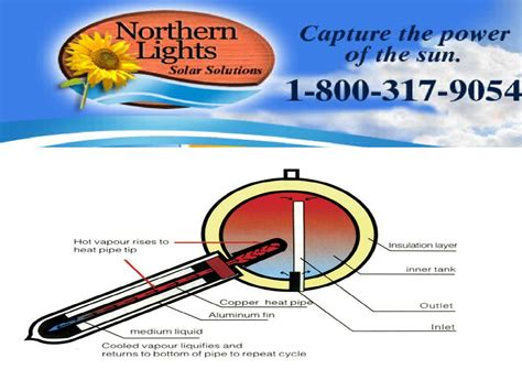 exclusive choices in solar water heating systems by